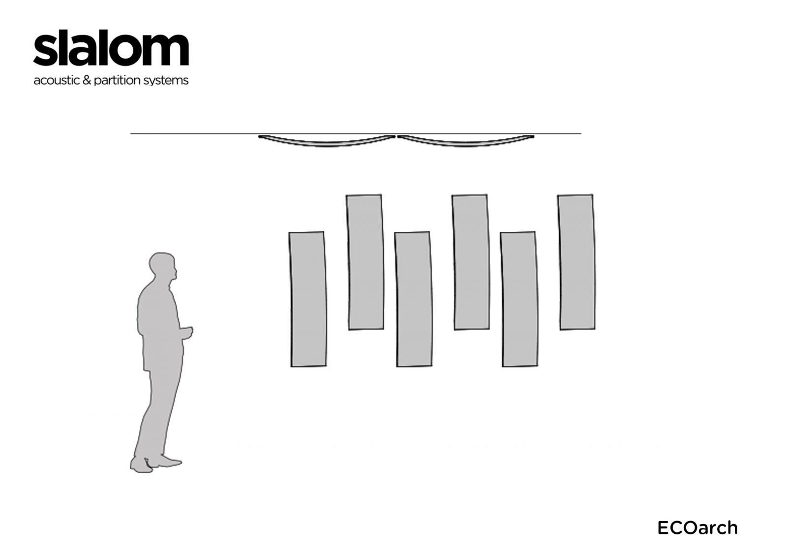 Avenue Interior Systems ECO Arch Dimensions