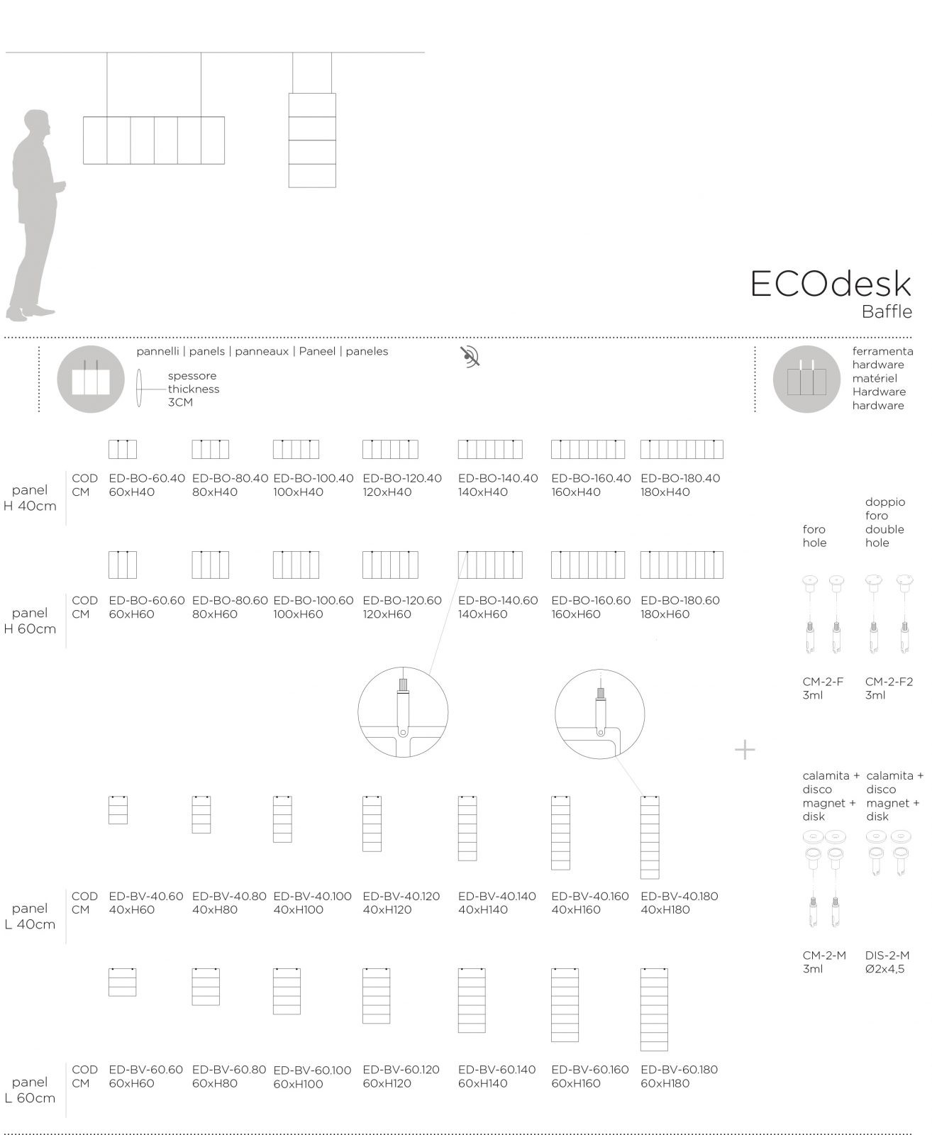 ECOdesk Dimensions