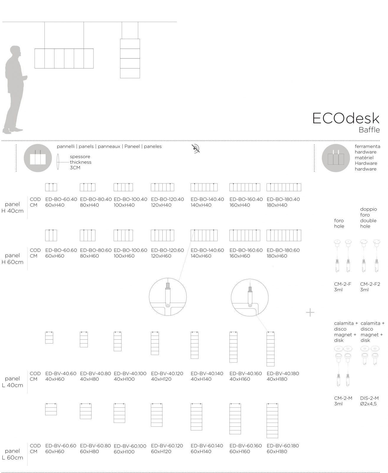 AvenueIS_ECOdesk_Dims (5)